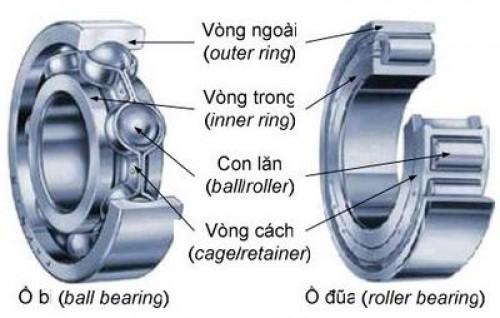 Cấu tạo,phân loại vòng bi (bạc đạn) máy nén khí