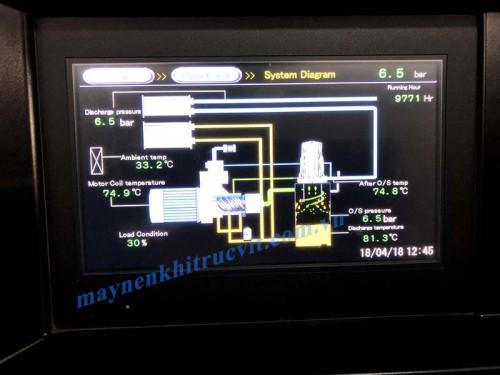 Lỗi máy nén khí chạy nhưng áp suất không tăng hoặc tăng quá cao