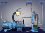 Maintenance compressed air system