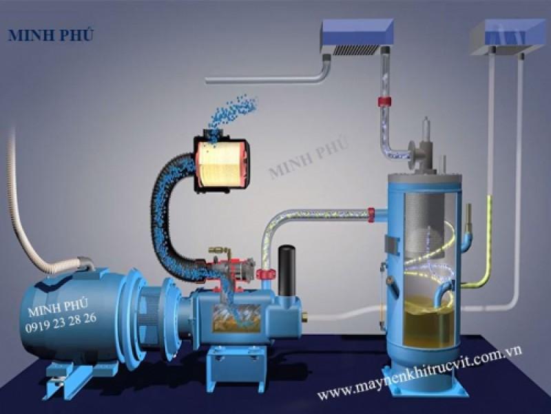 Bảo dưỡng hệ thống khí nén